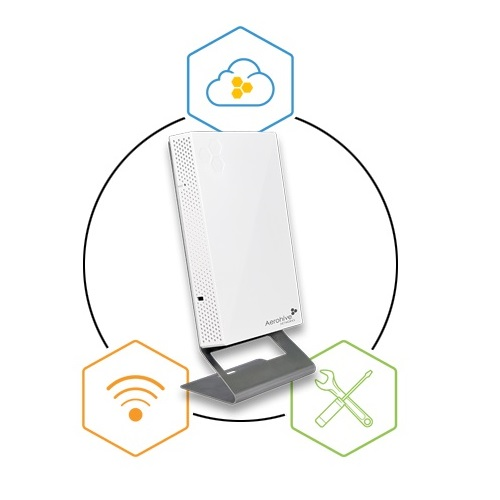 AEROHIVE AP AP150W INDOOR WALL PLATE 802.11AC ETH